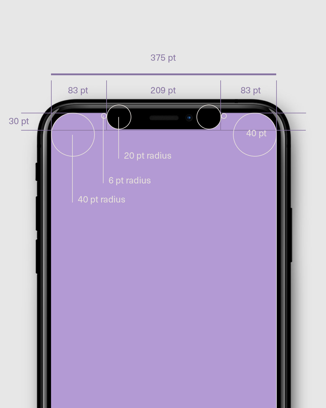 ohHello Design Project | iPhone X notch